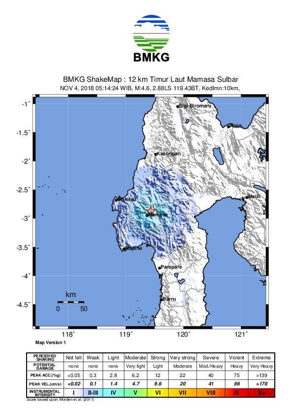 BMKG Himbau Warga Tetap Tenang Paca Terjadinya Gempa Bumi di Mamasa